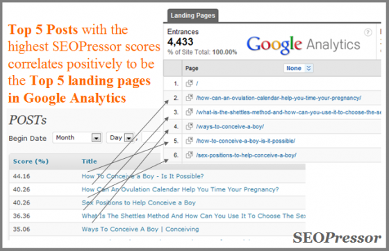 seopressor-google-analytics
