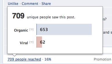 facebook promote statistics