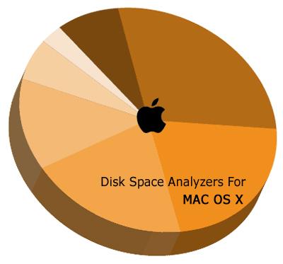 mac-disk-space-analyzer