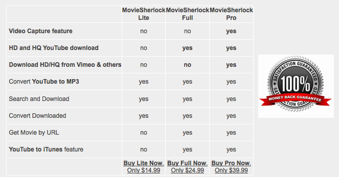 buy moviesherlock pro