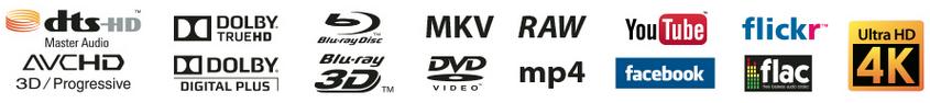 powerdvd-13-file-formats