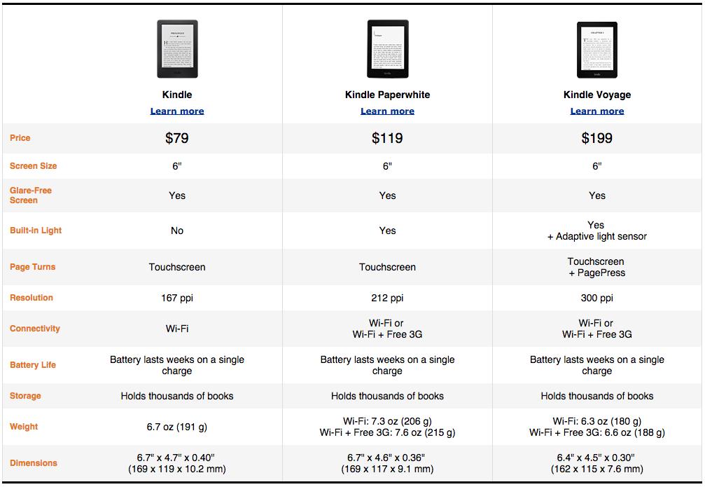 amazon-kindle-ereaders-comparison
